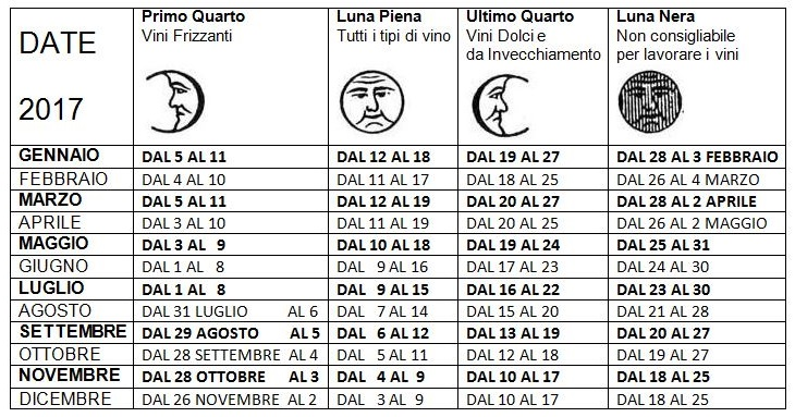 calendario-enologico