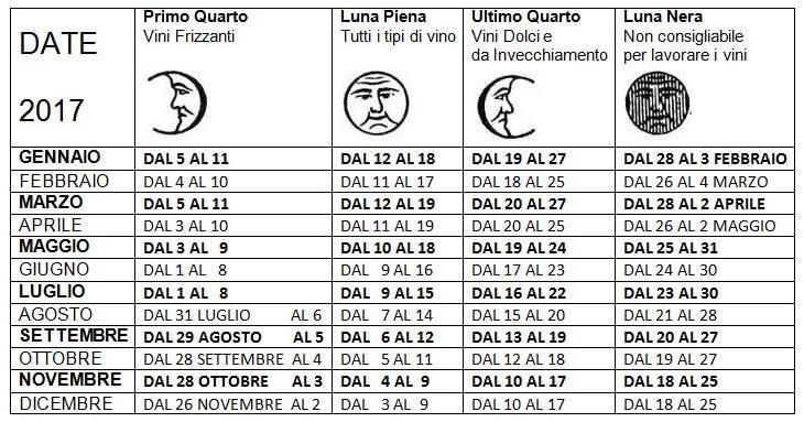Calendario Per Imbottigliare Il Vino 2019.Azienda Casamiglio La Pioppa Cantina Di Produzione Vini